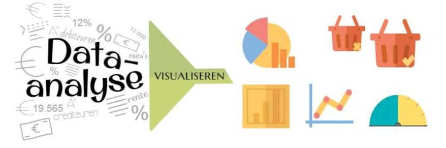 data analyse visualiseren